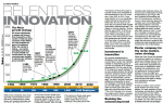 Price article Relentless Innovation